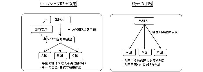 JPO_Illustrated_700