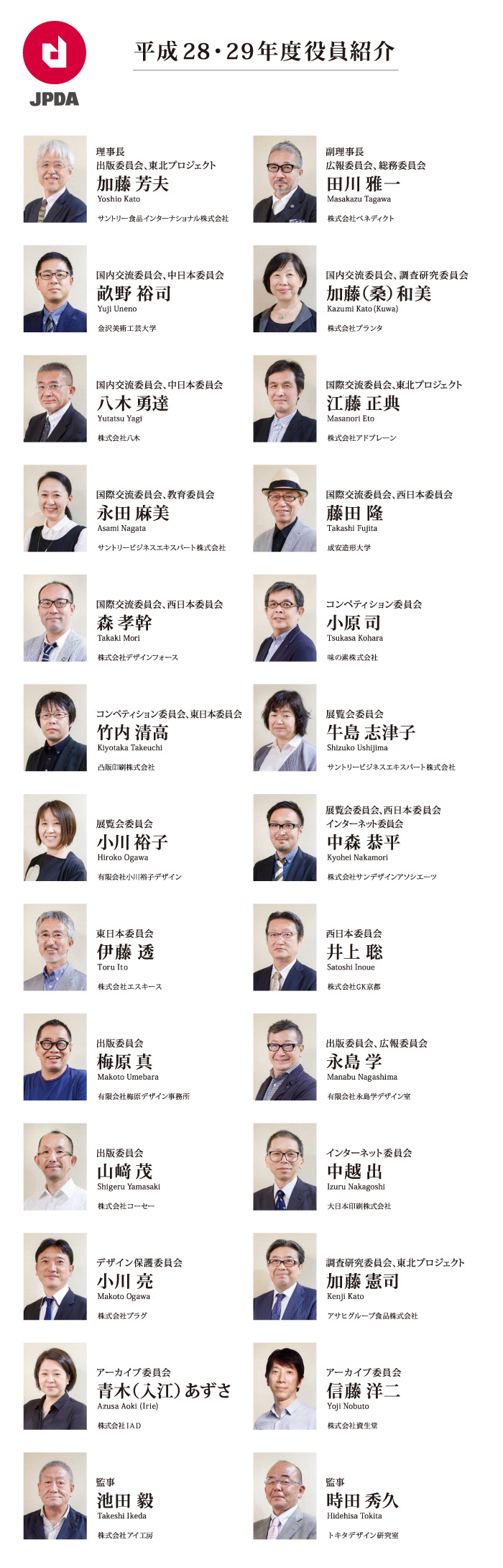 2016-17directors700